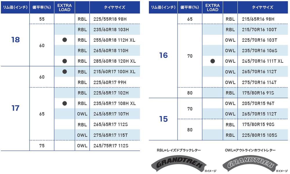 グラントレックAT5のサイズ一覧とサイドレターの対応表